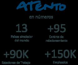 BugNumbersAtento_Mobile_ESP